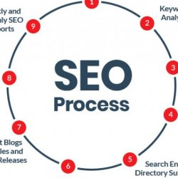 SEO Company in Lucknow | SEO services in Lucknow