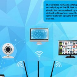 How to install and configure the TP-link wireless router via tplinkwifi.net